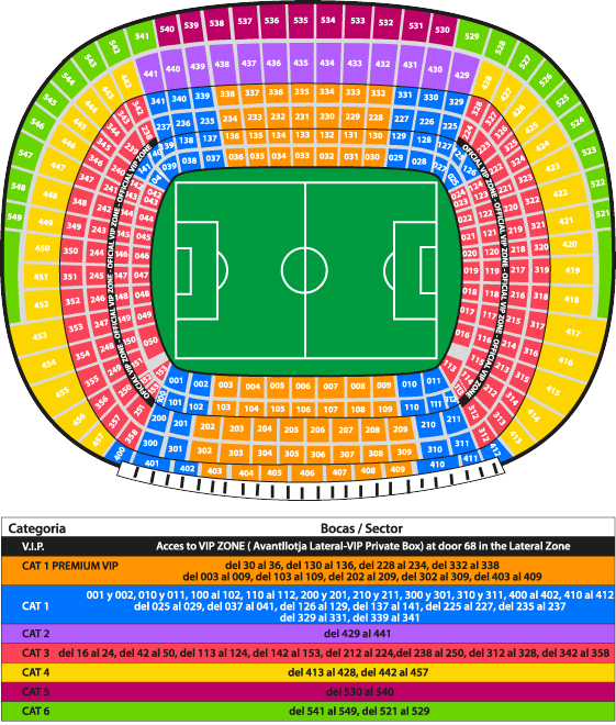 Camp Nou, Barcelona. Spain
